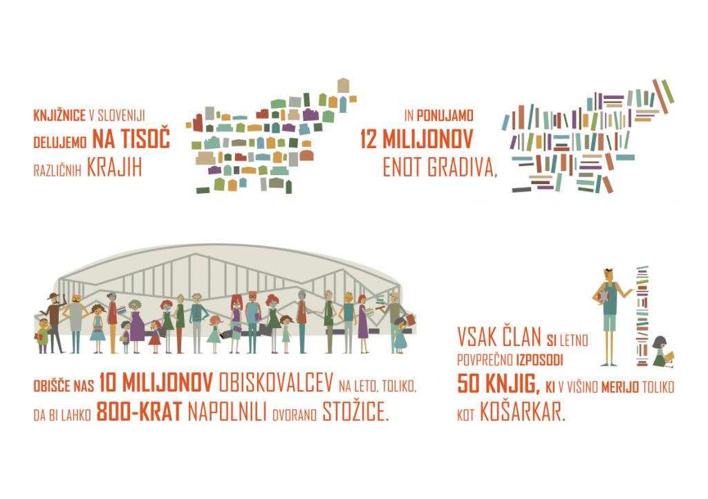 Splošne knjižnice - infografika podatki